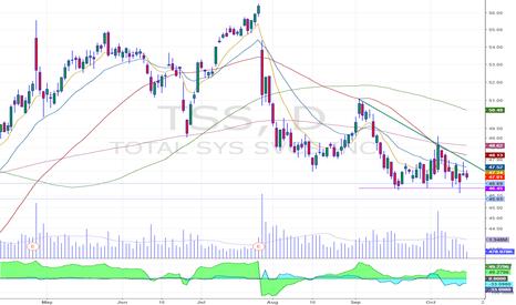TSS: breakdown formation