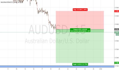 AUDUSD: потенциал по австралийцу только продажа.