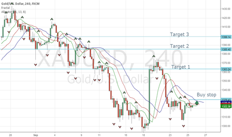XAUUSD: Gold - Williams - Buy