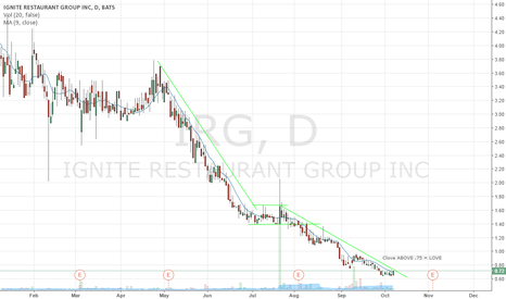 IRG: JaeSmith - Trading Perspective - IRG