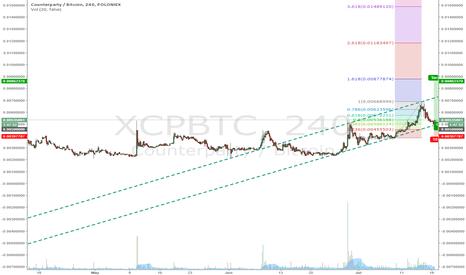 XCPBTC: xcpbtc long