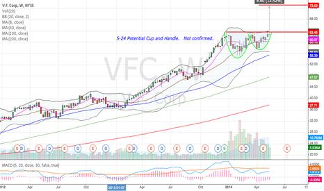 VFC: VFC