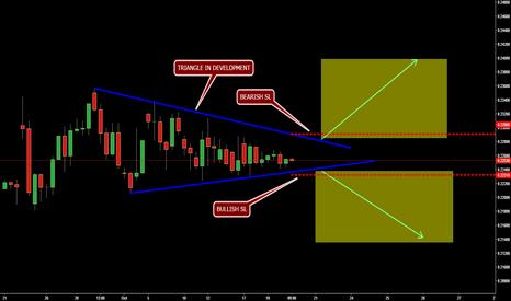 SUGARUSD: Nice triangle pattern