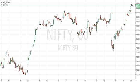 NIFTY: test