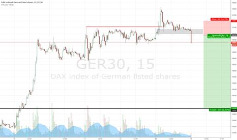 GER30: dax
