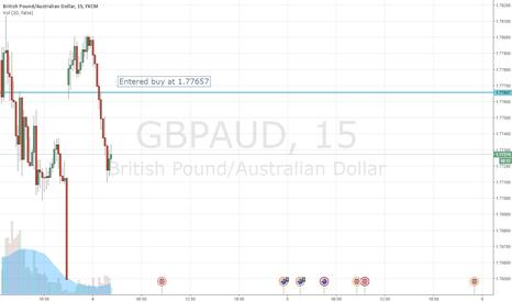 GBPAUD: GBPAUD M15 Buy
