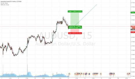 AUDUSD: Buy on pullback