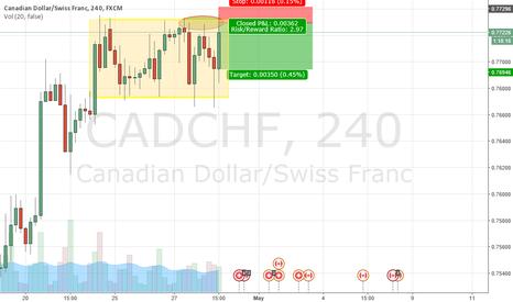 CADCHF: CADCHF short channel resist