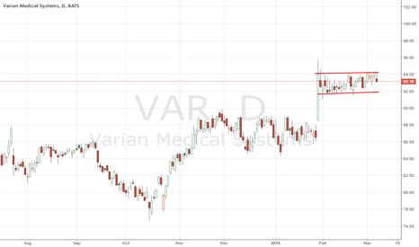 VAR: No trigger yet