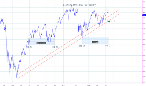 VT: World Stock INdex