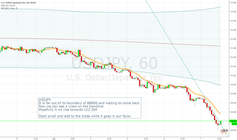 USDJPY: Will the USDJPY finaly turn arround?
