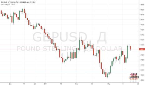 GBPUSD: Пара GBP/USD продемонстрировала мощное восстановление