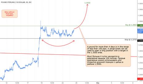 GBPUSD: GBP: Breakthrough small range.