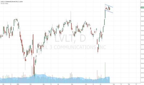 LVLT: Next Level