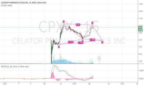 CPXX: input @7.95
