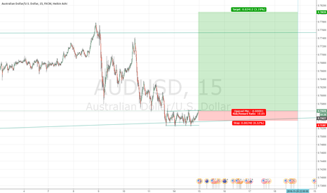 AUDUSD: long usdcad