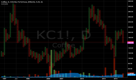 KC1!: KC short