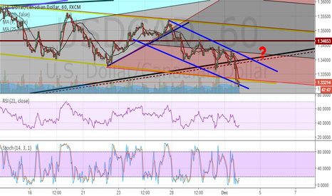 USDCAD: uc more down or up