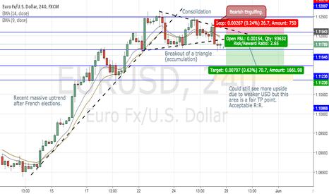 EURUSD: Euro Dollar.. more pips.