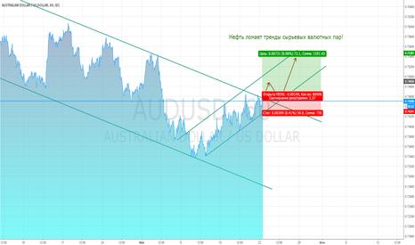 AUDUSD: Нефть ломает тренды сырьевых валютных пар!