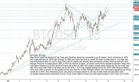 BTCUSD: BITCOIN: BTCUSD Approaching the highs: caution here