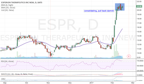 ESPR: This one applied too much $APRI, needs to wear off before ready