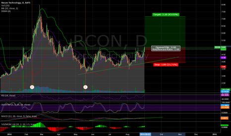 RCON: RCON is can be a next breakout play