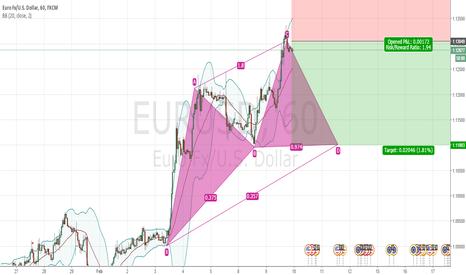 EURUSD: EU Potential Short Idea
