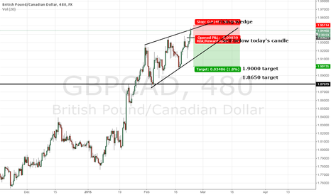 GBPCAD: GBPCAD - Rising Wedge just needs a nudge