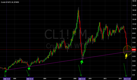 CL1!: ...it's time to take a breath?