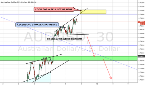 AUDUSD: AUDUSD ASCENDING BROADENING WEDGE ON M30