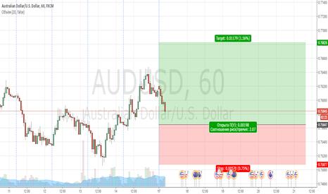 AUDUSD: AUD/USD покупка после коррекции
