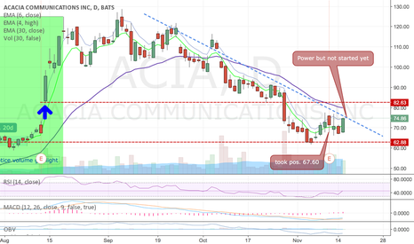 ACIA: More where this came from-- 1st tgt = redline