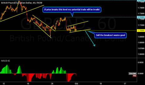 GBPCAD: GBPCAD possible flag breakout to the bottom