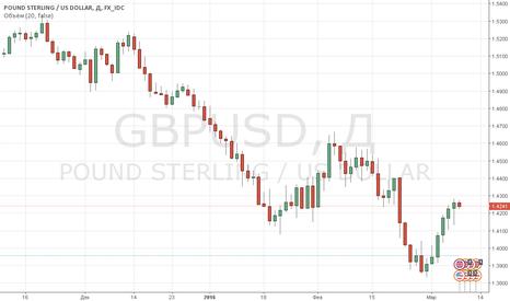 GBPUSD: Британский фунт вчера обновил 2-недельный максимум к доллару