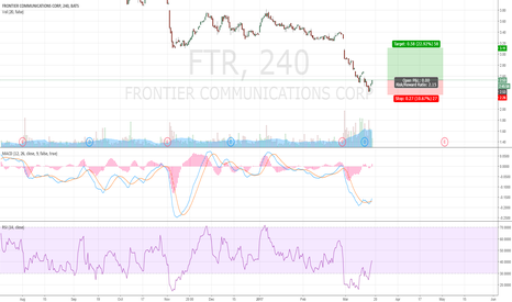FTR: Frontier Communications Corp Can hit $3