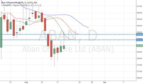 ABAN: fractal ABAN