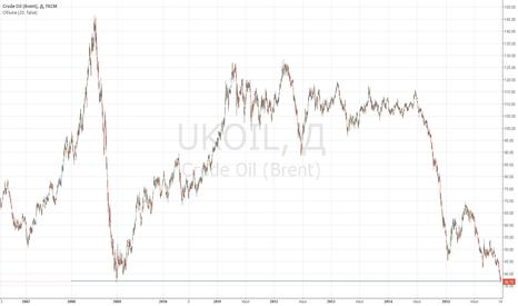 UKOIL: Отскок по нефти марки BRENT (UKOIL). Среднесрочный взгляд.