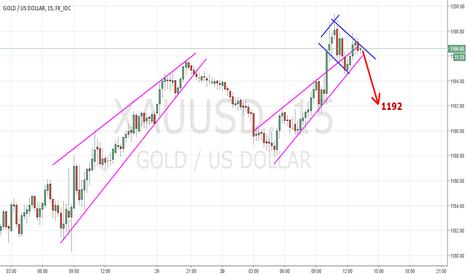 XAUUSD: SHORT DROP GOLD XAUUSD