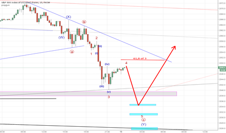 SPX500: SPX 500 one more downmove