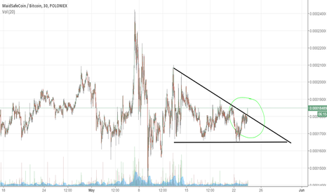 MAIDBTC: Maidsafe just broke triangle/ Still time to fill your bags.