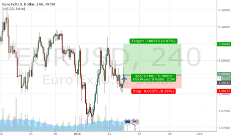 EURUSD: eu long intra day