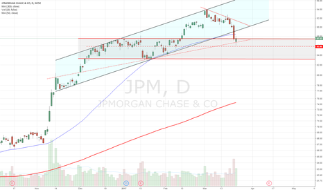 JPM: From one channel to another
