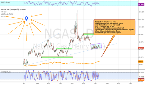 "NGAS: Natural Gas Analysis for THE WINTER: ""The Gas Could Explode"""