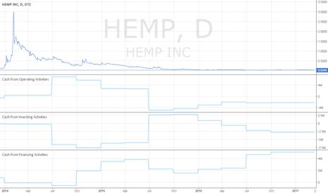 HEMP: HEMP