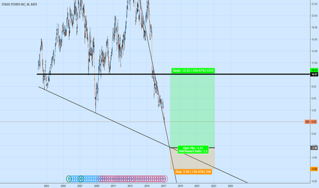 SSI: Target Entry for SSI