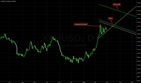 XAUUSD: Symmetrical Triangle on Gold @ D1