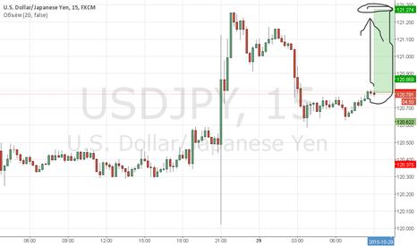 USDJPY: Cупер цель 121.21 долл ена