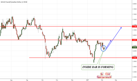 GBPCAD: GBPCAD I am in a Long Position
