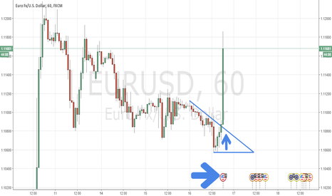 EURUSD: Primitive and lucrative fundamentals!